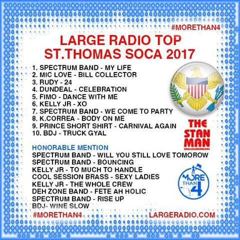 Largeradio stanman top 10 soca for stthomas 2017 largeradio morethan4hellip