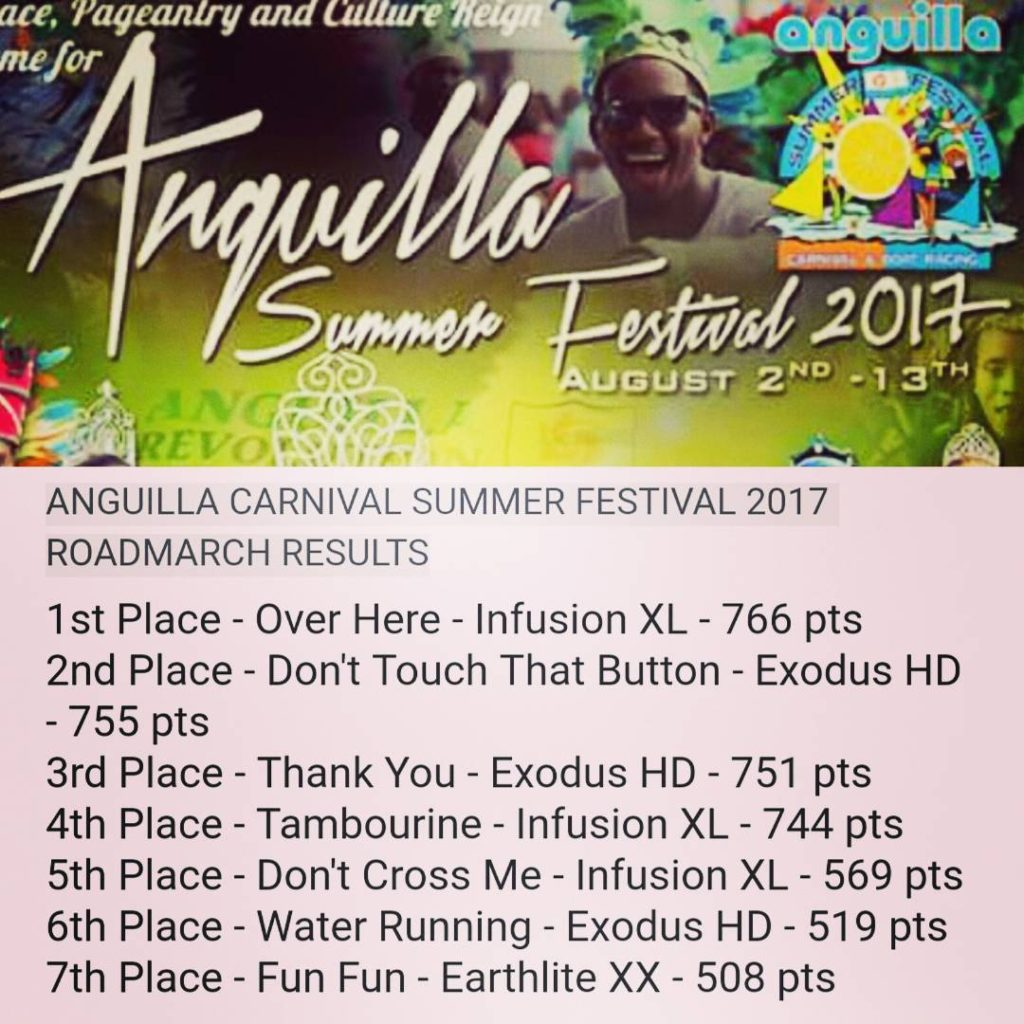 Anguilla Carnival summer festival roadmarch results 2017 morethan4 roadmarch anguillahellip