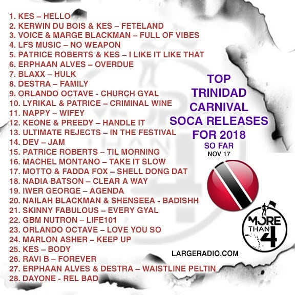 Top trinidad carnival soca releases for 2018 so far largeradiohellip